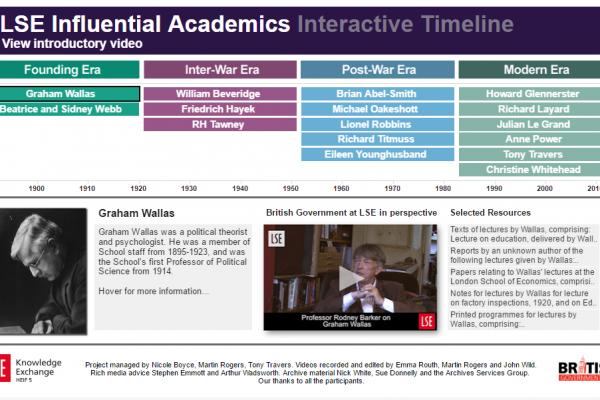LSE interactive timeline