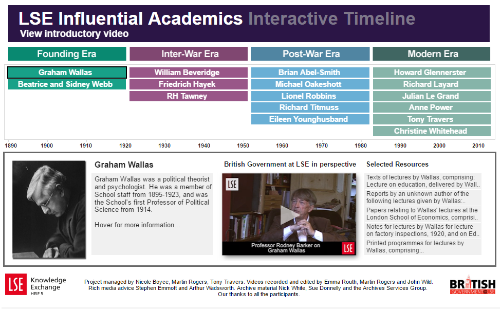 LSE interactive timeline